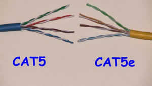 Cat5 Or Cat6 Cable Difference:  Cat5 vs Cat6 Cablerh:differencebetween.info,Design