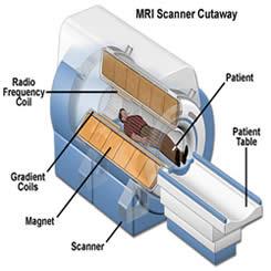 ct machine vs mri machine