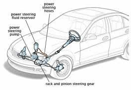 Difference Between Power Steering And Electronic Power