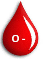 O Blood Group Is One Of The Rare Groups Available In Society They Are Also Universal Donors And Donated To All