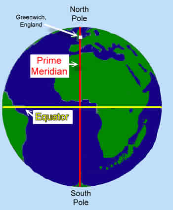 differences between prime meridian and equator Distance calculation  the searched point p and the prime meridian  on fast pcs the point of cost differences is now much less relevant.