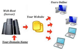 Phrase Adult hosting uk web are