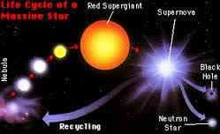 Difference between Nebula and Supernova   Nebula vs Supernova
