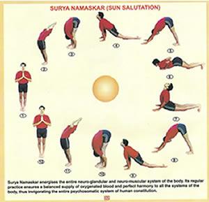 surya namaskar yoga steps in hindi pdf