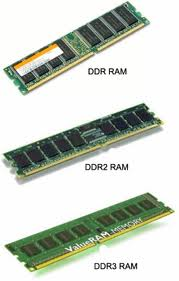 how to tell what type of ram i have