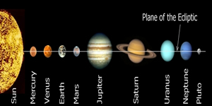 Difference between Earth and Jupiter | Earth vs Jupiter