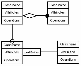 The Systems Model Of Creativity By Mihaly Csikszentmihalyi further Index besides Schematic Diagram Of IEEE 14 Bus System fig1 263582369 further Article besides Wiring Diagram Simulation. on dynamic systems model