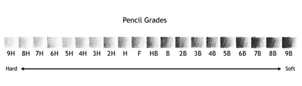 Difference between hb and f pencil hb vs f pencil
