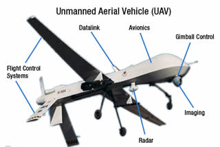 UAV Short For Unmanned Aerial Vehicles Or Aircraft Systems Come In Many Different Sizes And Shapes Most Of The Aircrafts Have Been Designed