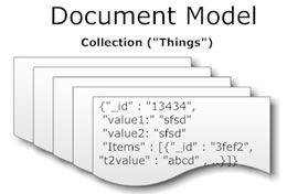 Different Types of Database | Different Types of Database
