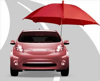 Different Types Of Insurance Policies Different Types Of