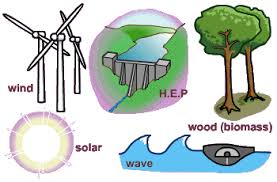 Difference between Renewable and Nonrenewable Resources ...