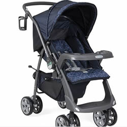Difference between Baby Pram and Stroller | Baby Pram vs Baby Stroller