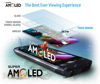 Difference Between Gorilla Glass And Amoled Gorilla