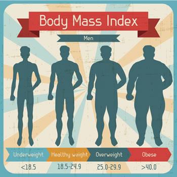 Was sagt der Body Mass Index (BMI) aus?