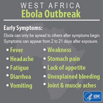 a comparison between the ebola and marburg viruses Key difference: both the ebola virus and the marburg virus are types of the hemorrhagic fever virus that cause severe illnesses in humans their symptoms are nearly identical to each other thus making diagnoses difficult both the ebola virus and the marburg virus are types of the hemorrhagic fever virus that cause severe illnesses in humans.