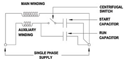 single phase motor difference between single phase and three phase motor single Hobart Mixer Motor Wiring Diagram at bayanpartner.co