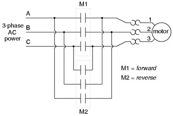 Difference between single phase and three phase motor for 3 phase vs single phase motor