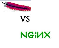 Difference between Apache and Nginx | Apache vs Nginx