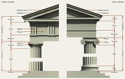 Difference between doric and ionic doric vs ionic for V column architecture
