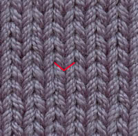 Difference Between Knit Stitch And Purl : Difference between Knitting and Purling Knitting vs Purling