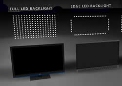 Difference between LCD and LED Televisions | LCD vs LED Televisions