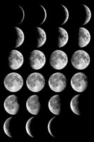Difference between Full Moon and New Moon