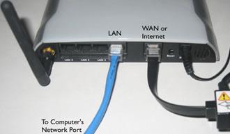 Difference between lan and wan port lan port vs wan port - Porta wan router ...