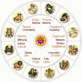 meen horoscope in english