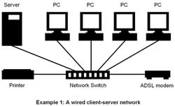 Difference between Hub and Switch | Hub vs Switch