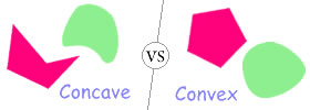 Difference between Concave and Convex