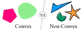 Difference between Convex and Non-convex