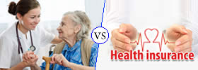 Difference between Health Care and Health Insurance
