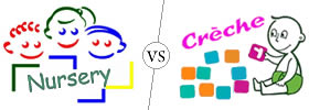 Difference between Nursery and Creche