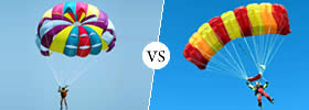 Difference between Parachuting and Paragliding