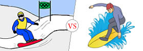 Difference between Snowboarding and Surfing