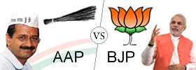 Difference between AAP and BJP
