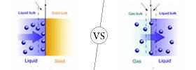 Adsorption vs Absorption