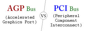 Difference between AGP Bus and PCI Bus