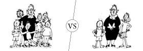 Among vs Between