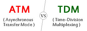 ATM vs TDM