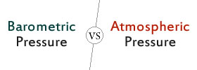 Barometric Pressure vs Atmospheric Pressure