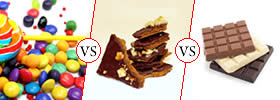 Difference between Candy, Toffee and Chocolate