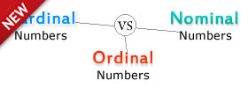 Cardinal vs Ordinal vs Nominal Numbers