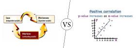 Causation vs Correlation