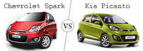 Compare Chevrolet Spark and Kia Picanto