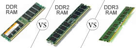 Difference between DDR, DDR2 and DDR3 RAM