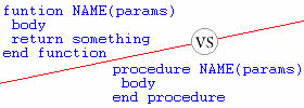 Difference between Function and Procedure