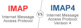 Difference between IMAP and IMAP4 protocol