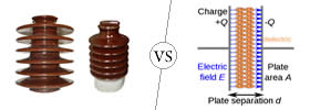 Insulator vs Dielectric